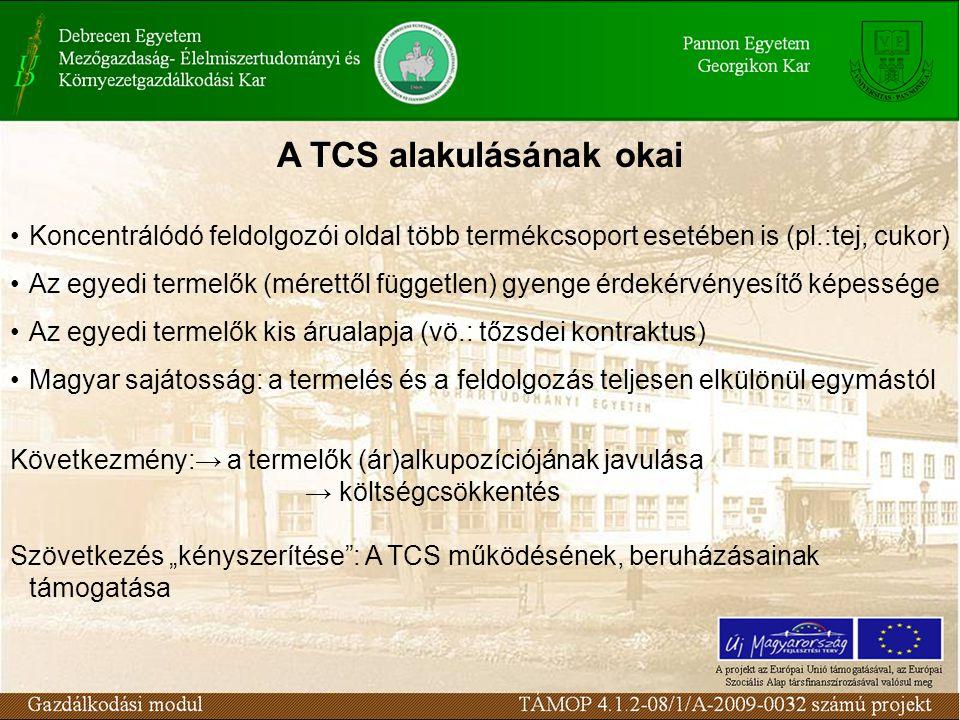 A TCS alakulásának okai Koncentrálódó feldolgozói oldal több termékcsoport esetében is (pl.:tej, cukor) Az egyedi termelők (mérettől független) gyenge