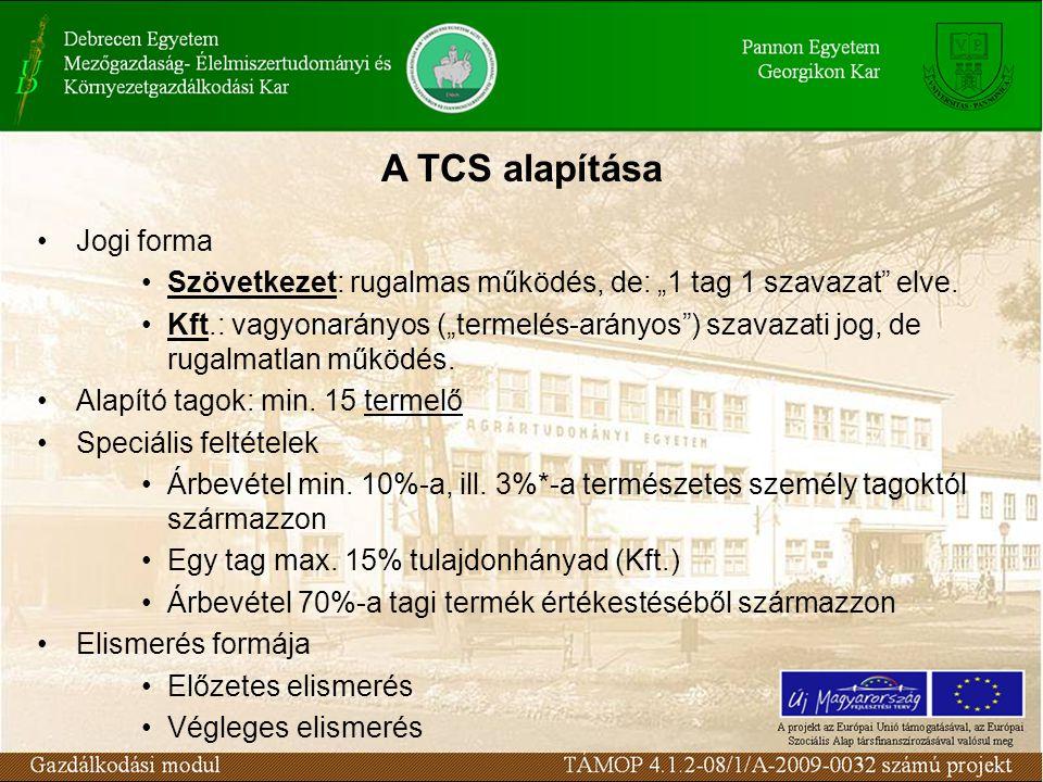 """A TCS alapítása Jogi forma Szövetkezet: rugalmas működés, de: """"1 tag 1 szavazat"""" elve. Kft.: vagyonarányos (""""termelés-arányos"""") szavazati jog, de ruga"""