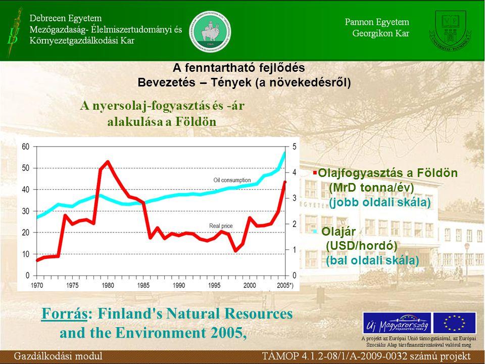 A fenntartható fejlődés Bevezetés – Tények (a növekedésről) A nyersolaj-fogyasztás és -ár alakulása a Földön Forrás: Finland s Natural Resources and the Environment 2005,  Olajfogyasztás a Földön (MrD tonna/év) (jobb oldali skála)  Olajár (USD/hordó) (bal oldali skála)