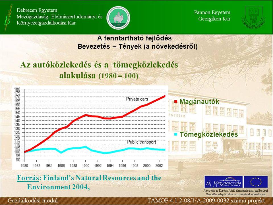 A fenntartható fejlődés Bevezetés – Tények (a növekedésről) Az autóközlekedés és a tömegközlekedés alakulása (1980 = 100)  Magánautók  Tömegközlekedés Forrás: Finland s Natural Resources and the Environment 2004,