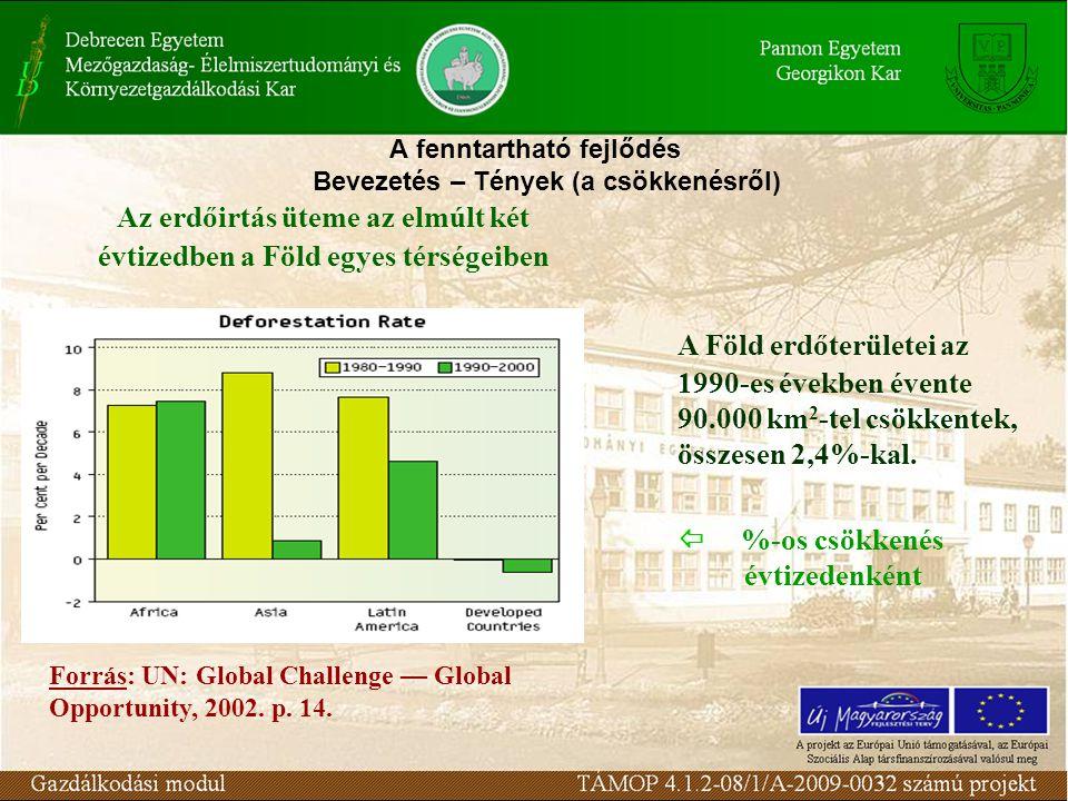 A fenntartható fejlődés Bevezetés – Tények (a csökkenésről) Forrás: UN: Global Challenge — Global Opportunity, 2002. p. 14. Az erdőirtás üteme az elmú