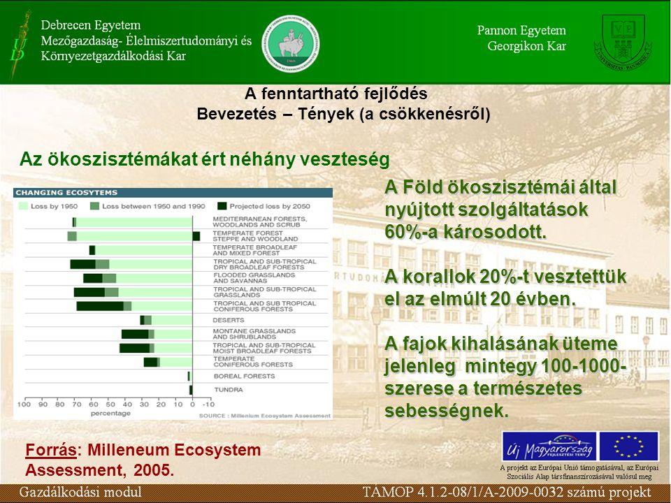 A fenntartható fejlődés Bevezetés – Tények (a csökkenésről) Az ökoszisztémákat ért néhány veszteség Forrás: Milleneum Ecosystem Assessment, 2005. A Fö