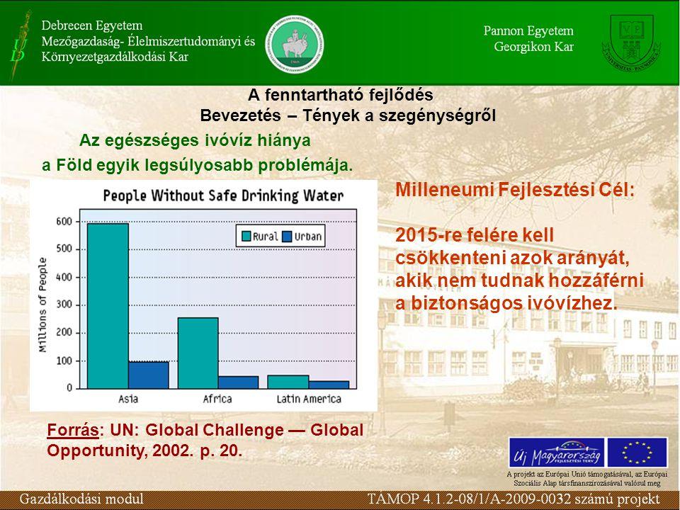 A fenntartható fejlődés Bevezetés – Tények a szegénységről Forrás: UN: Global Challenge — Global Opportunity, 2002. p. 20. Az egészséges ivóvíz hiánya