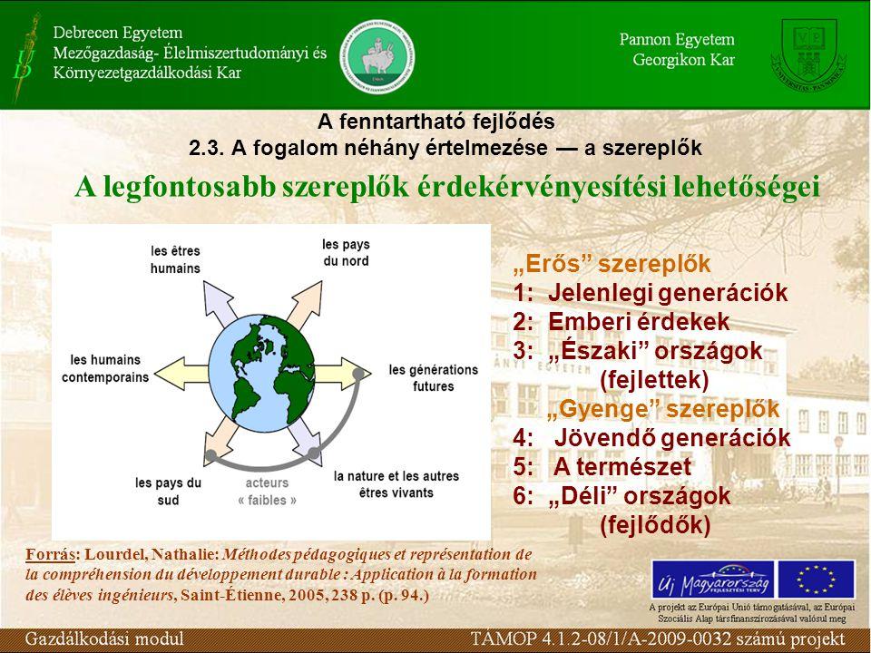 """A fenntartható fejlődés 2.3. A fogalom néhány értelmezése — a szereplők """"Erős"""" szereplők 1: Jelenlegi generációk 2: Emberi érdekek 3: """"Északi"""" országo"""