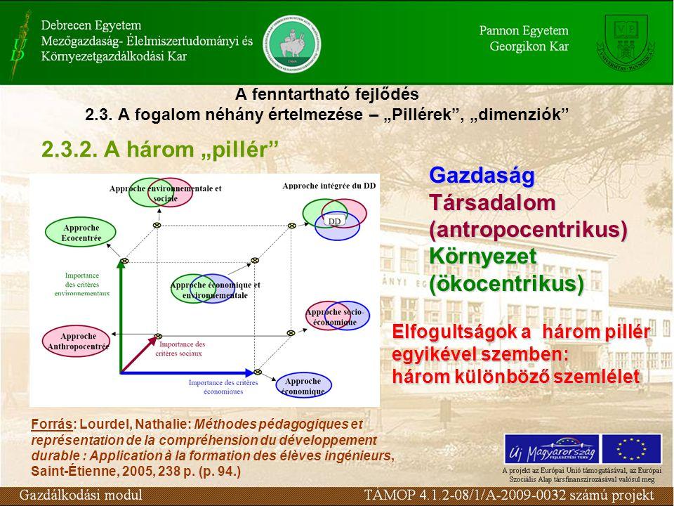 """A fenntartható fejlődés 2.3. A fogalom néhány értelmezése – """"Pillérek"""", """"dimenziók"""" 2.3.2. A három """"pillér"""" Forrás: Lourdel, Nathalie: Méthodes pédago"""