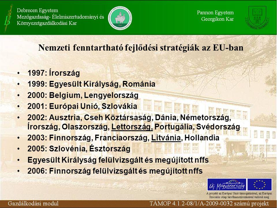 Nemzeti fenntartható fejlődési stratégiák az EU-ban 1997: Írország 1999: Egyesült Királyság, Románia 2000: Belgium, Lengyelország 2001: Európai Unió, Szlovákia 2002: Ausztria, Cseh Köztársaság, Dánia, Németország, Írország, Olaszország, Lettország, Portugália, Svédország 2003: Finnország, Franciaország, Litvánia, Hollandia 2005: Szlovénia, Észtország Egyesült Királyság felülvizsgált és megújított nffs 2006: Finnország felülvizsgált és megújított nffs