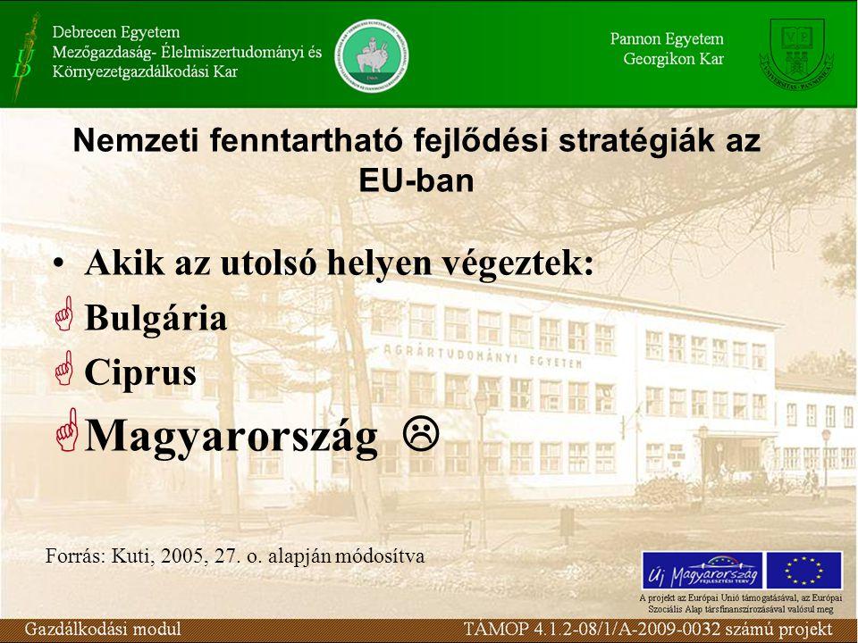 Akik az utolsó helyen végeztek:  Bulgária  Ciprus  Magyarország  Nemzeti fenntartható fejlődési stratégiák az EU-ban Forrás: Kuti, 2005, 27. o. al