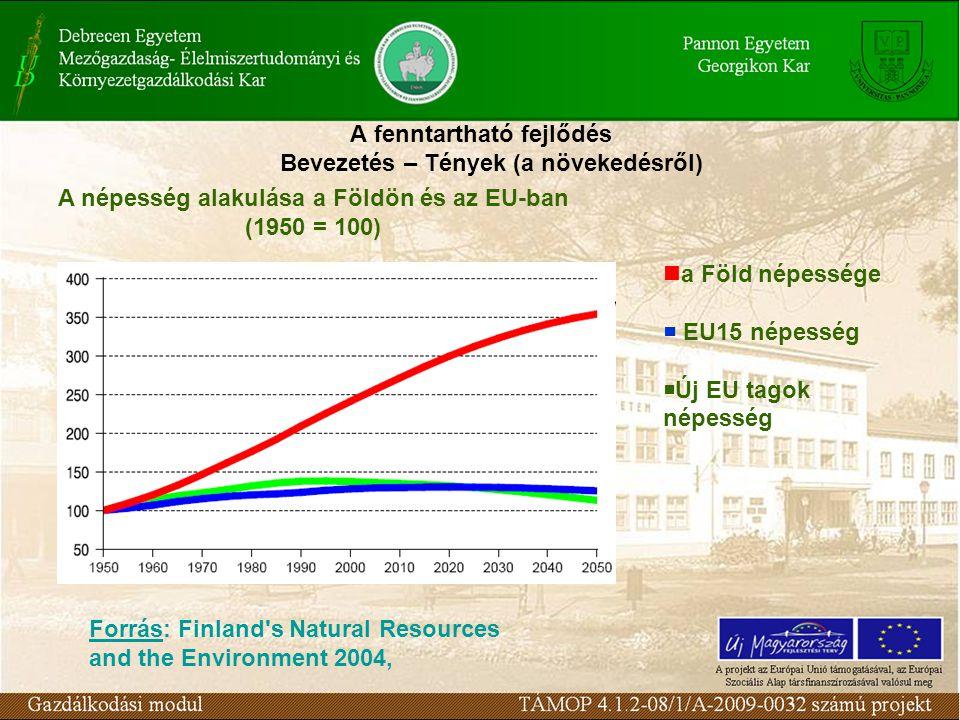 A fenntartható fejlődés Bevezetés – Tények (a növekedésről) a Föld népessége  EU15 népesség  Új EU tagok népesség A népesség alakulása a Földön és az EU-ban (1950 = 100) Forrás: Finland s Natural Resources and the Environment 2004,