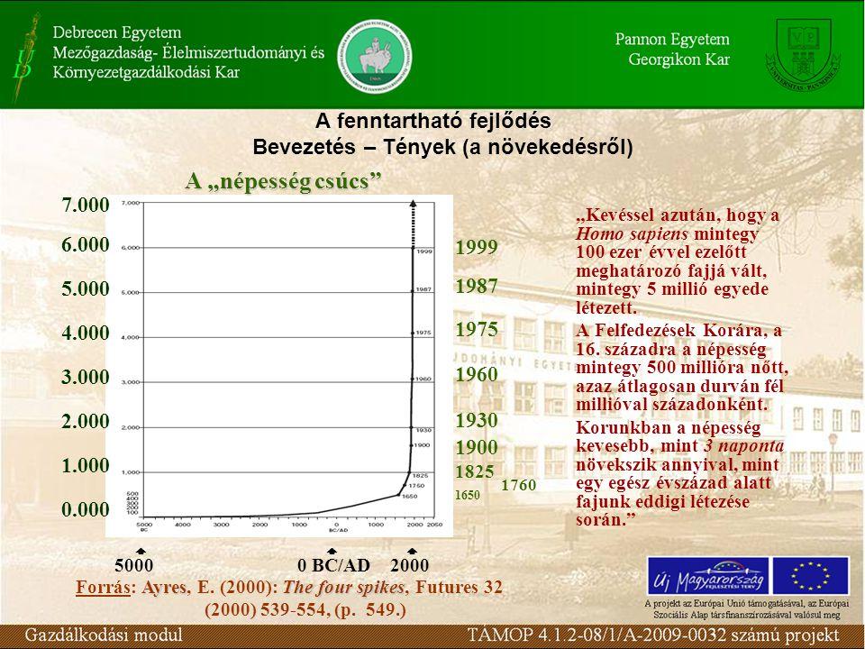 """A fenntartható fejlődés Bevezetés – Tények (a növekedésről) """"Kevéssel azután, hogy a Homo sapiens mintegy 100 ezer évvel ezelőtt meghatározó fajjá vál"""
