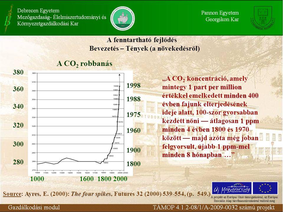 A fenntartható fejlődés Bevezetés – Tények (a növekedésről) A CO 2 robbanás 380 360 340 320 300 280 1998 1988 1975 1960 1900 1800 1000 1600 1800 2000 AyresThe four spikes Source: Ayres, E.