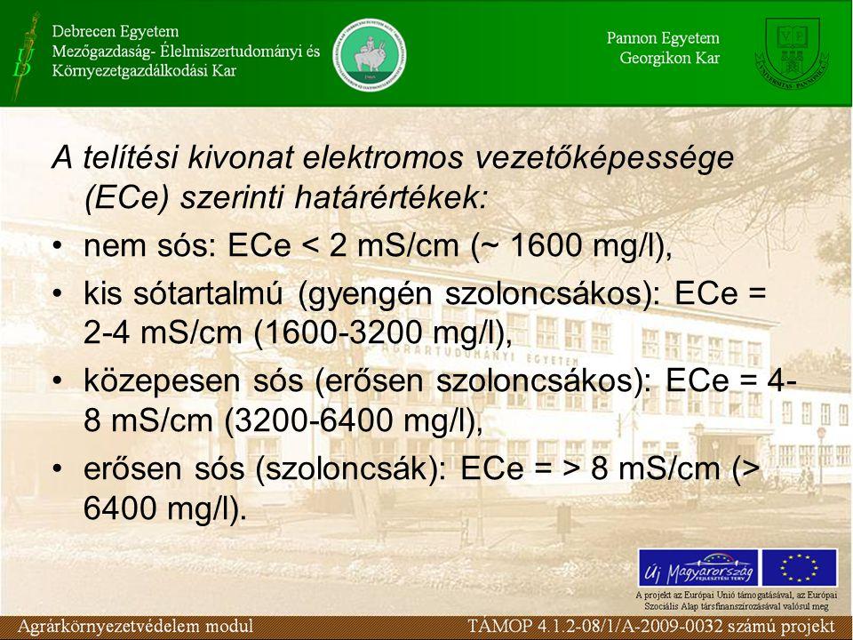 A telítési kivonat elektromos vezetőképessége (ECe) szerinti határértékek: nem sós: ECe < 2 mS/cm (~ 1600 mg/l), kis sótartalmú (gyengén szoloncsákos)