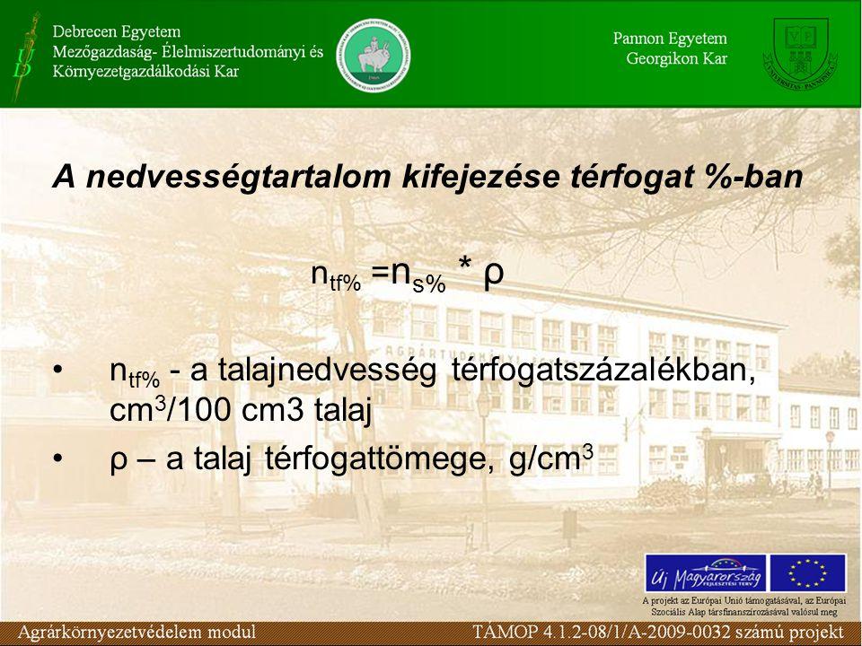 A nedvességtartalom kifejezése térfogat %-ban n tf% = n s% * ρ n tf% - a talajnedvesség térfogatszázalékban, cm 3 /100 cm3 talaj ρ – a talaj térfogatt