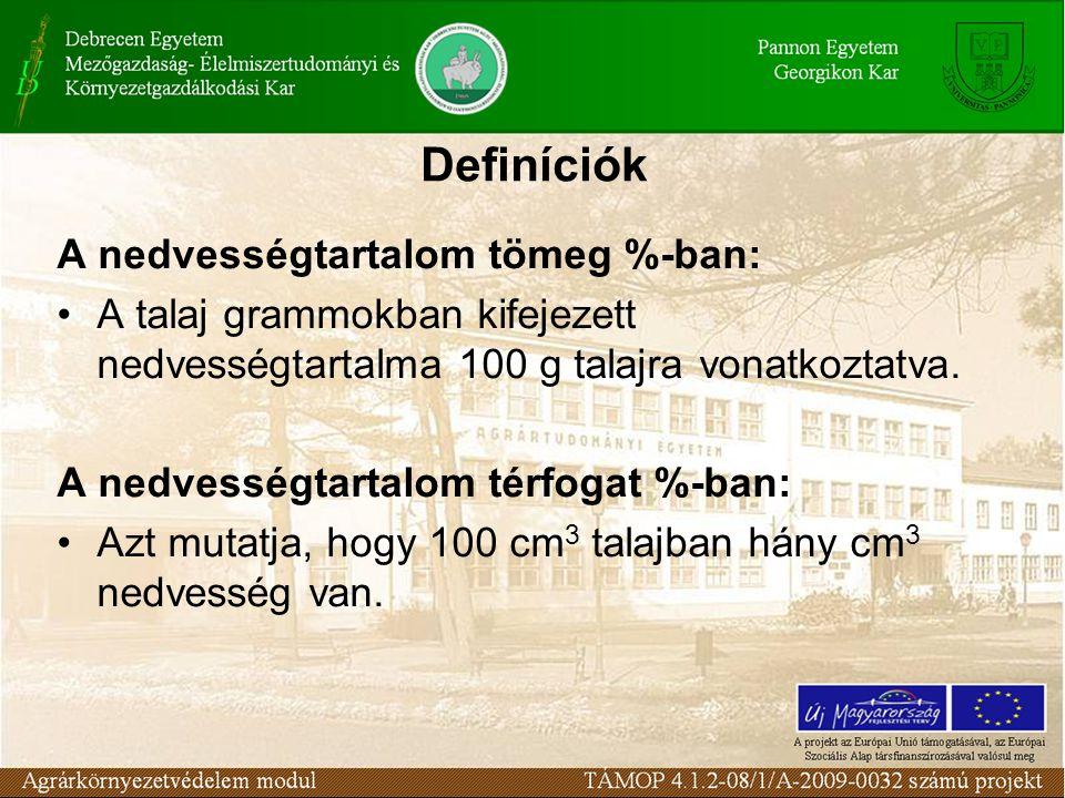 Definíciók A nedvességtartalom tömeg %-ban: A talaj grammokban kifejezett nedvességtartalma 100 g talajra vonatkoztatva. A nedvességtartalom térfogat