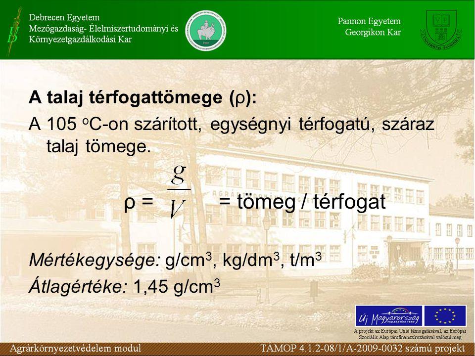 A talaj térfogattömege (ρ): A 105 o C-on szárított, egységnyi térfogatú, száraz talaj tömege. ρ = = tömeg / térfogat Mértékegysége: g/cm 3, kg/dm 3, t