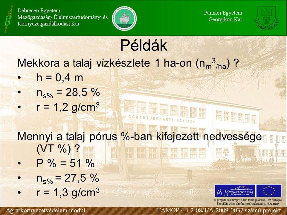 Példák Mekkora a talaj vízkészlete 1 ha-on (n m 3 /ha ) ? h = 0,4 m n s% = 28,5 % r = 1,2 g/cm 3 Mennyi a talaj pórus %-ban kifejezett nedvessége (VT