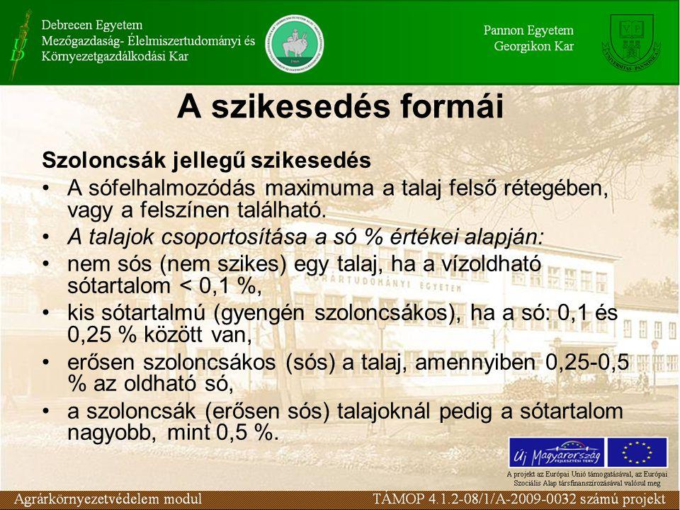 A telítési kivonat elektromos vezetőképessége (ECe) szerinti határértékek: nem sós: ECe < 2 mS/cm (~ 1600 mg/l), kis sótartalmú (gyengén szoloncsákos): ECe = 2-4 mS/cm (1600-3200 mg/l), közepesen sós (erősen szoloncsákos): ECe = 4- 8 mS/cm (3200-6400 mg/l), erősen sós (szoloncsák): ECe = > 8 mS/cm (> 6400 mg/l).
