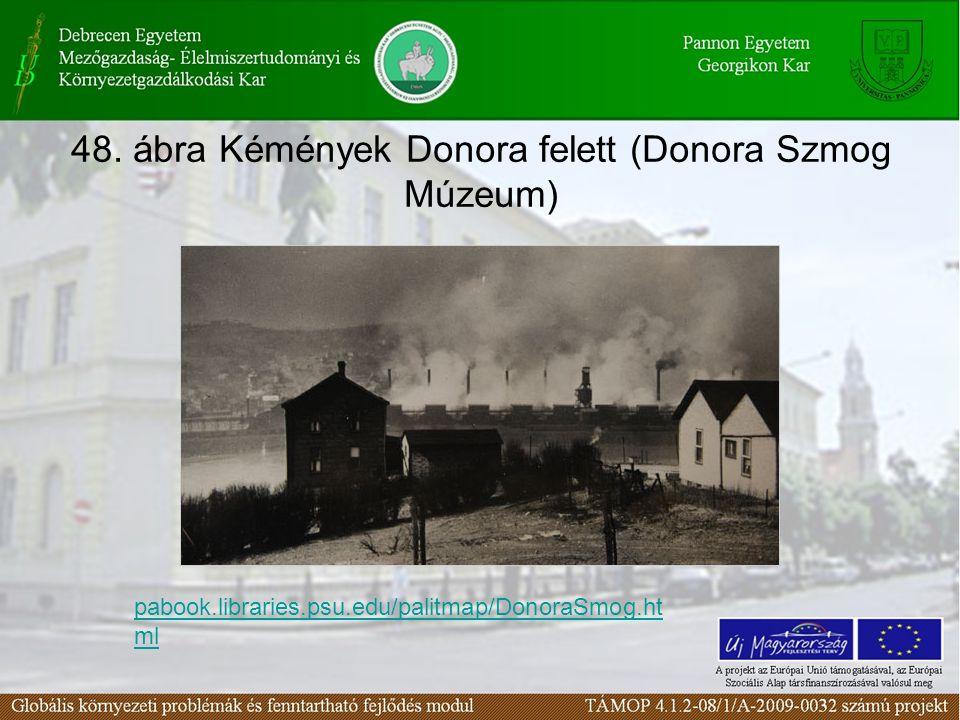 48. ábra Kémények Donora felett (Donora Szmog Múzeum) pabook.libraries.psu.edu/palitmap/DonoraSmog.ht ml