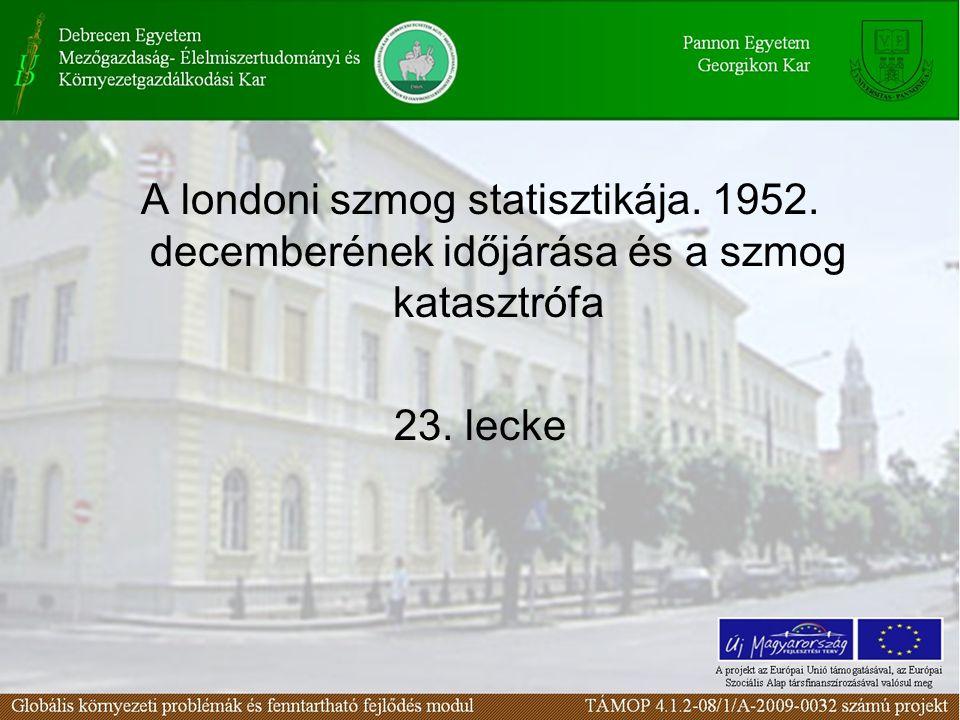 A londoni szmog statisztikája. 1952. decemberének időjárása és a szmog katasztrófa 23. lecke