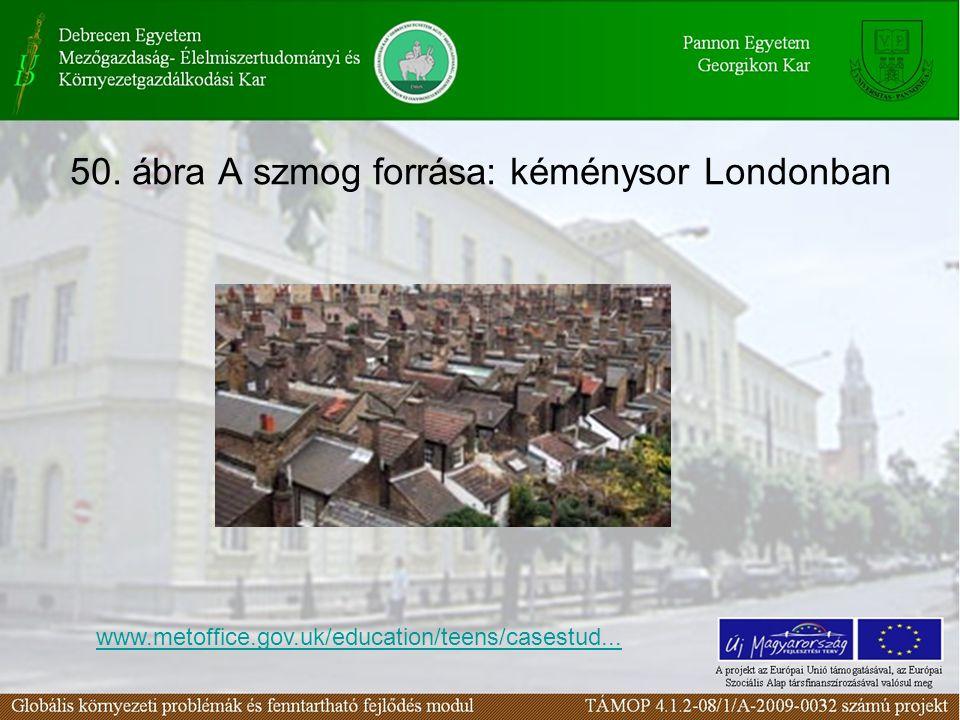 50. ábra A szmog forrása: kéménysor Londonban www.metoffice.gov.uk/education/teens/casestud...