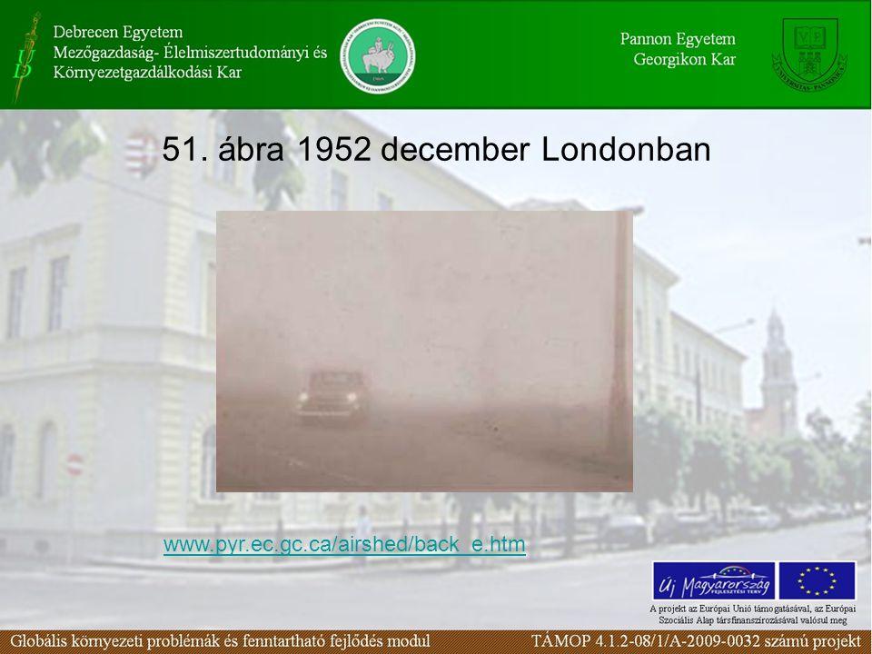 51. ábra 1952 december Londonban www.pyr.ec.gc.ca/airshed/back_e.htm