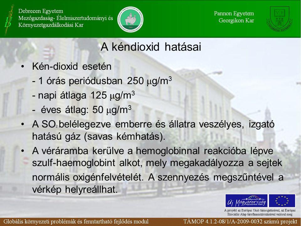 A kéndioxid hatásai Kén-dioxid esetén - 1 órás periódusban 250 μ g/m 3 - napi átlaga 125 μ g/m 3 - éves átlag: 50 μ g/m 3 A SO 2 belélegezve emberre é