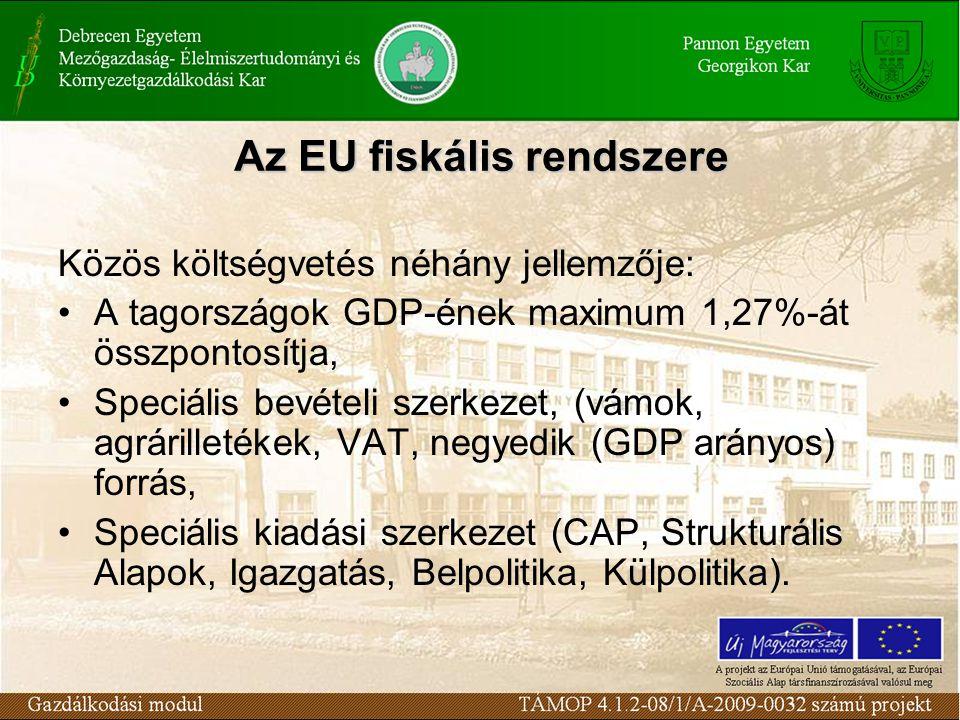 Az EU fiskális rendszere Közös költségvetés néhány jellemzője: A tagországok GDP-ének maximum 1,27%-át összpontosítja, Speciális bevételi szerkezet, (vámok, agrárilletékek, VAT, negyedik (GDP arányos) forrás, Speciális kiadási szerkezet (CAP, Strukturális Alapok, Igazgatás, Belpolitika, Külpolitika).