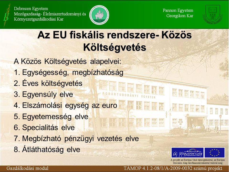 Az EU fiskális rendszere- Közös Költségvetés A Közös Költségvetés alapelvei: 1.