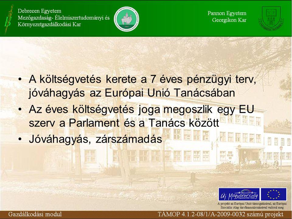 A költségvetés kerete a 7 éves pénzügyi terv, jóváhagyás az Európai Unió Tanácsában Az éves költségvetés joga megoszlik egy EU szerv a Parlament és a Tanács között Jóváhagyás, zárszámadás