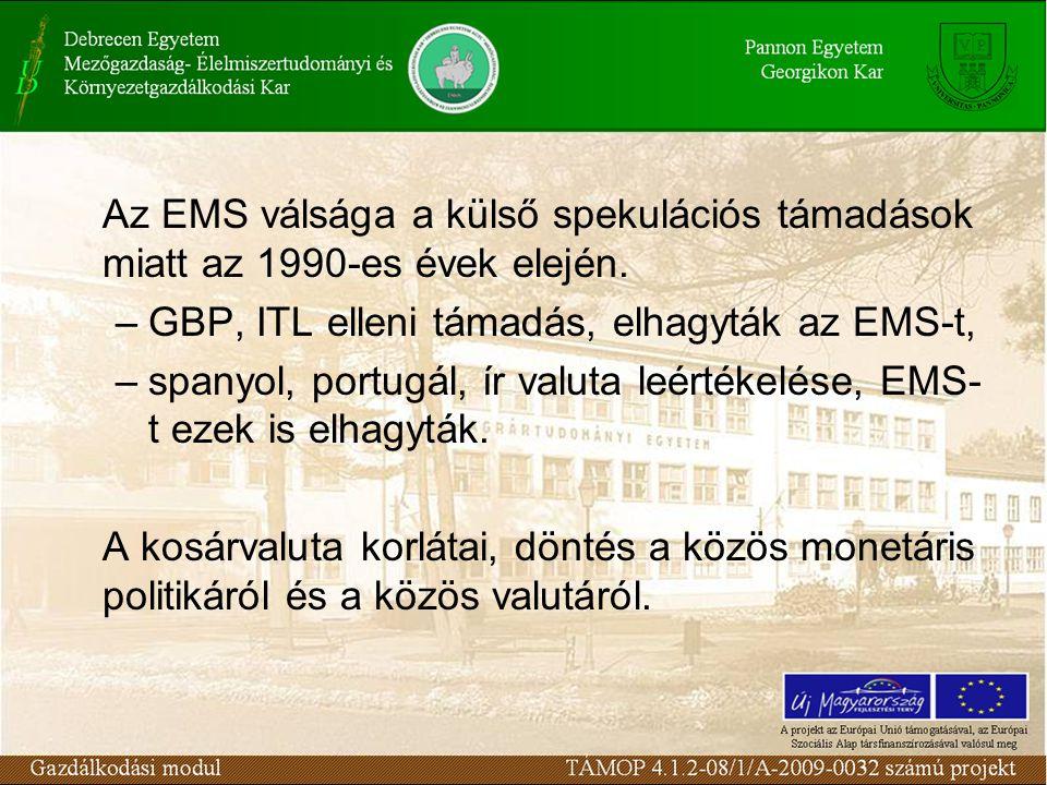 Az EMS válsága a külső spekulációs támadások miatt az 1990-es évek elején.