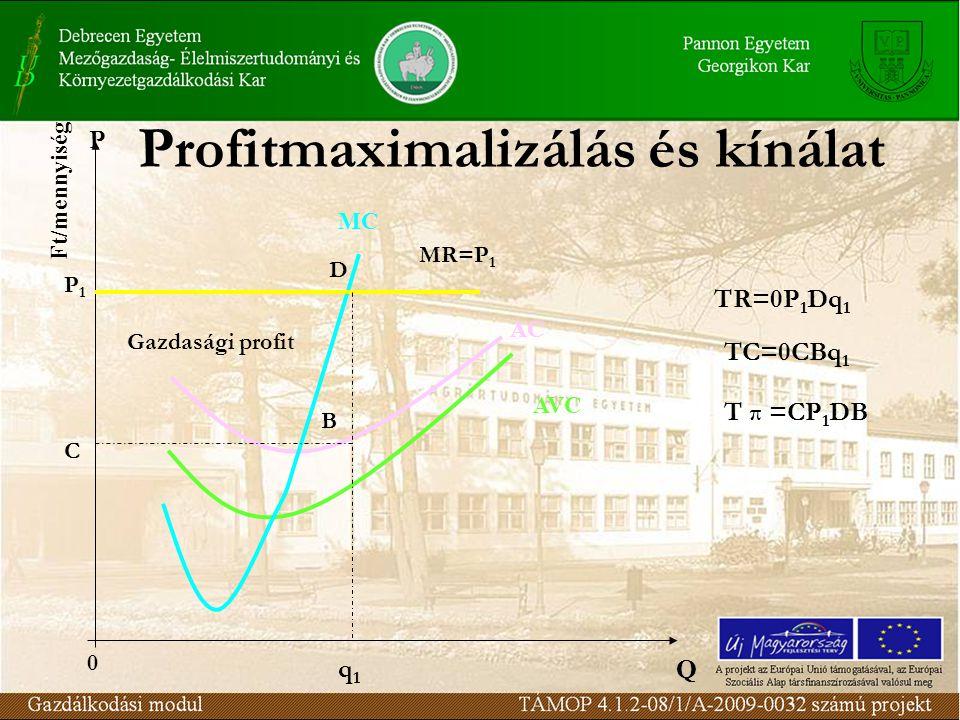 Q Ft/mennyiség AVC AC MC P MR=P 1 P1P1 C 0 q1q1 D B Gazdasági profit TR=0P 1 Dq 1 TC=0CBq 1 T π =CP 1 DB Profitmaximalizálás és kínálat