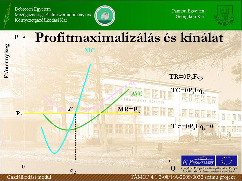 Q Ft/mennyiség AVC AC MC P MR=P 2 P2P2 0 q2q2 F TR=0P 2 Fq 2 TC=0P 2 Fq 2 T π=0P 2 Fq 2 =0