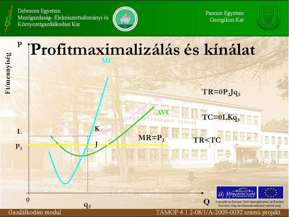 Profitmaximalizálás és kínálat Q Ft/mennyiség AVC AC MC P MR=P 3 P3P3 0 q3q3 L K veszteség J TR=0P 3 Jq 3 TC=0LKq 3 TR<TC