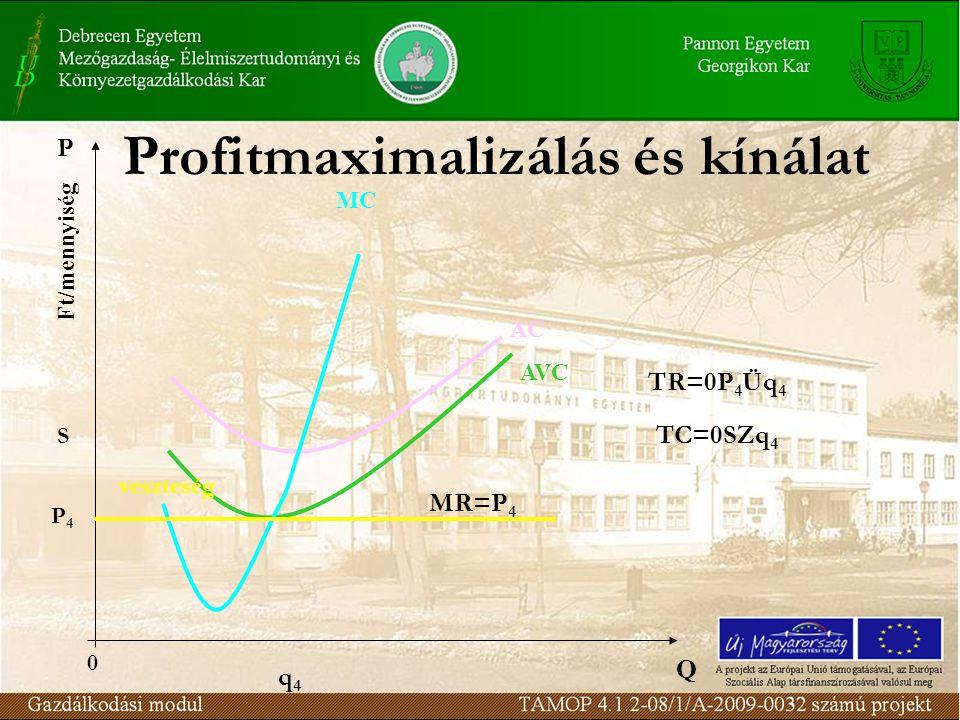 Profitmaximalizálás és kínálat Q Ft/mennyiség AVC AC MC P MR=P 4 P4P4 0 q4q4 S veszteség TR=0P 4 Üq 4 TC=0SZq 4
