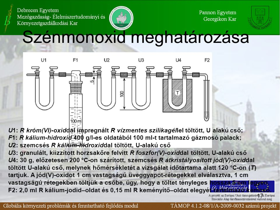 17 Szénmonoxid meghatározása U1: R króm(VI)-oxiddal impregnált R vízmentes szilikagéllel töltött, U alakú cső; F1: R kálium-hidroxid 400 g/l-es oldatából 100 ml-t tartalmazó gázmosó palack; U2: szemcsés R kálium-hidroxiddal töltött, U-alakú cső U3: granulált, kiizzított horzsakőre felvitt R foszfor(V)-oxiddal töltött, U-alakú cső U4: 30 g, előzetesen 200 °C-on szárított, szemcsés R átkristályosított jód(V)-oxiddal töltött U-alakú cső, melynek hőmérsékletét a vizsgálat időtartama alatt 120 °C-on (T) tartjuk.