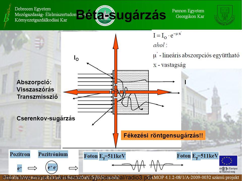 21 Béta-sugárzás Abszorpció: Visszaszórás Transzmisszió Cserenkov-sugárzás Fékezési röntgensugárzás!.