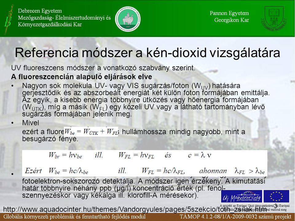 3 Referencia módszer a kén-dioxid vizsgálatára UV fluoreszcens módszer a vonatkozó szabvány szerint.