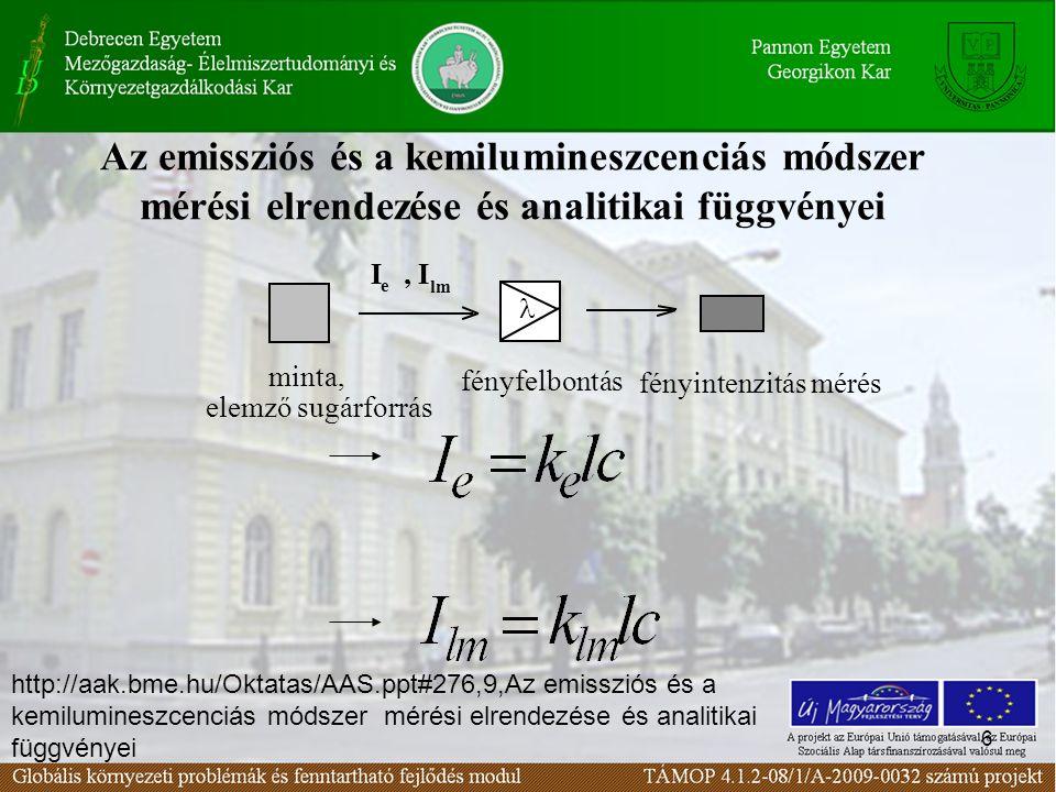 6 Az emissziós és a kemilumineszcenciás módszer mérési elrendezése és analitikai függvényei minta, elemző sugárforrás I e, I lm fényfelbontás fényintenzitás mérés http://aak.bme.hu/Oktatas/AAS.ppt#276,9,Az emissziós és a kemilumineszcenciás módszer mérési elrendezése és analitikai függvényei
