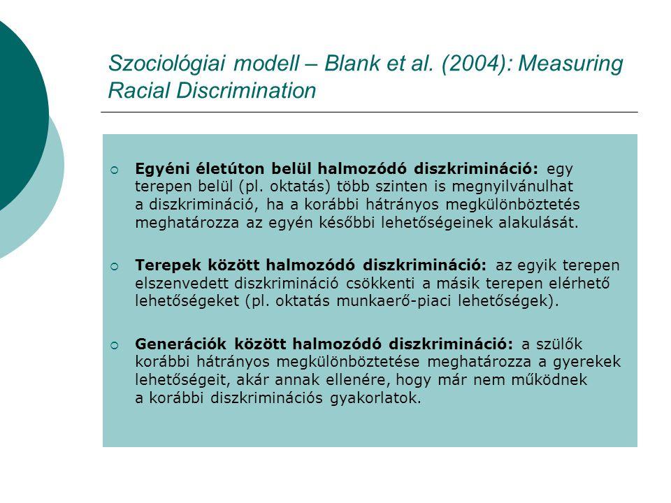 Szociológiai modell – Blank et al.