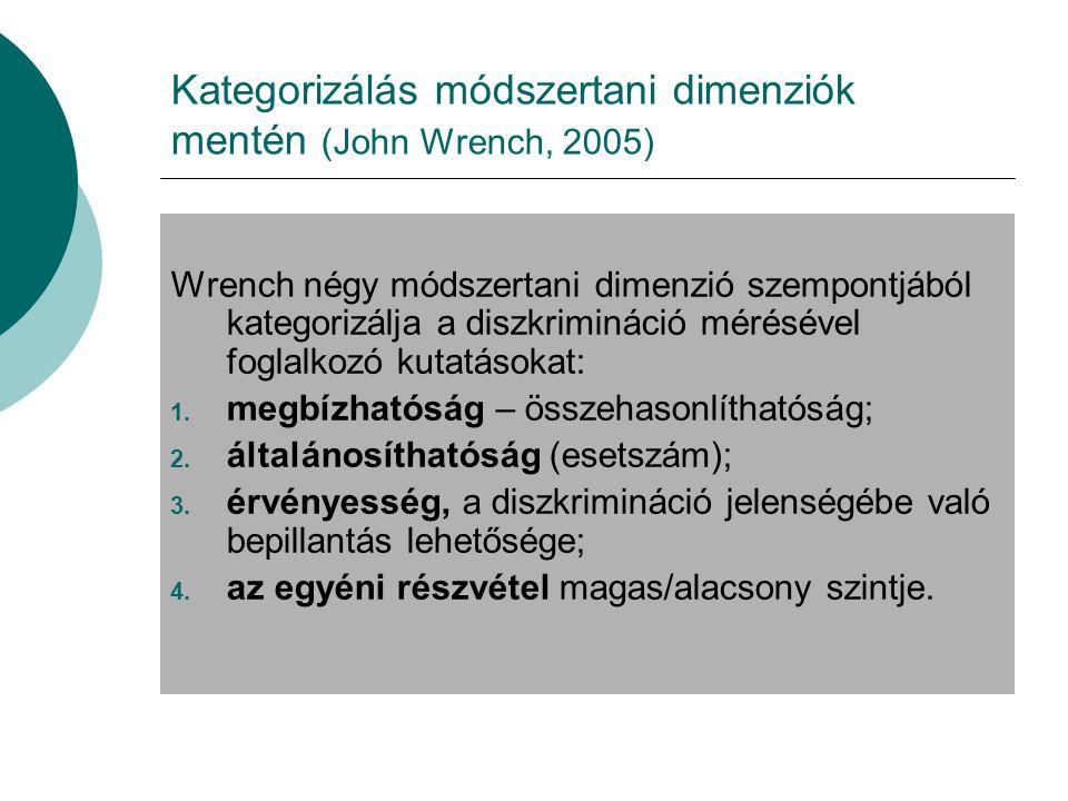 Kategorizálás módszertani dimenziók mentén (John Wrench, 2005) Wrench négy módszertani dimenzió szempontjából kategorizálja a diszkrimináció mérésével foglalkozó kutatásokat: 1.