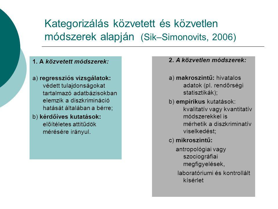 Kategorizálás közvetett és közvetlen módszerek alapján (Sik–Simonovits, 2006) 1.