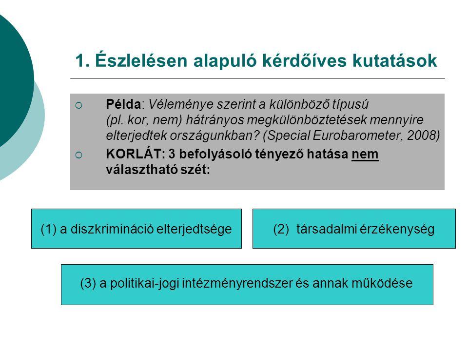 1.Észlelésen alapuló kérdőíves kutatások  Példa: Véleménye szerint a különböző típusú (pl.