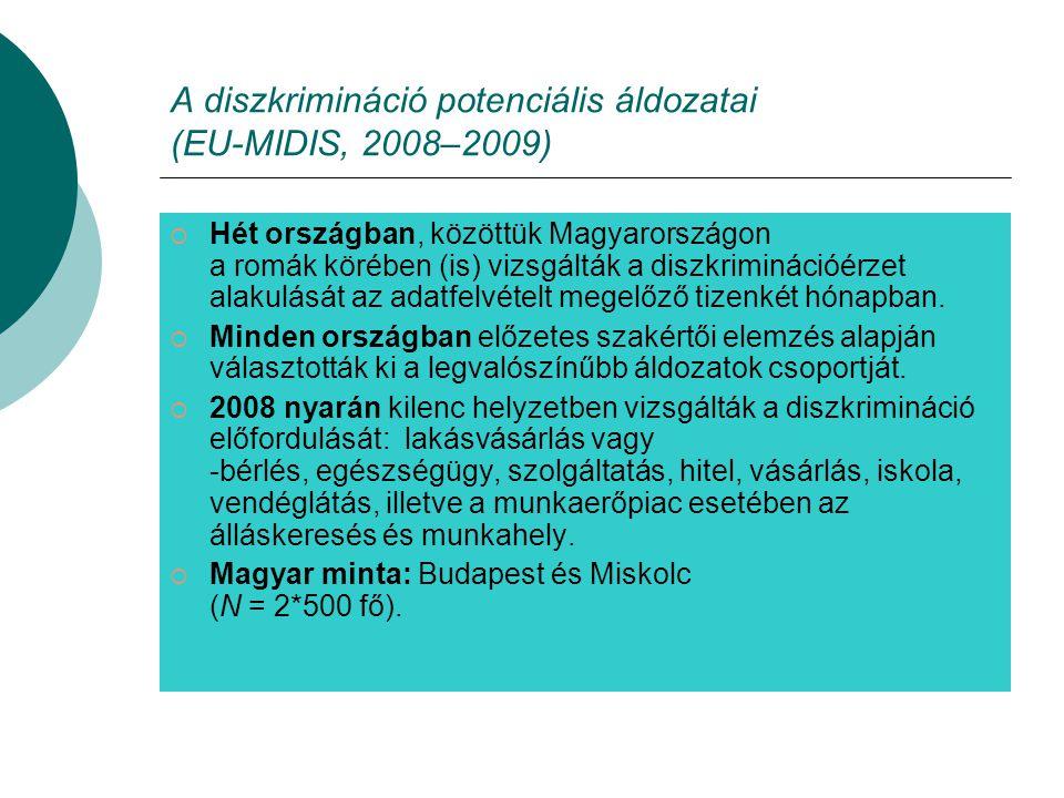 A diszkrimináció potenciális áldozatai (EU-MIDIS, 2008–2009)  Hét országban, közöttük Magyarországon a romák körében (is) vizsgálták a diszkriminációérzet alakulását az adatfelvételt megelőző tizenkét hónapban.