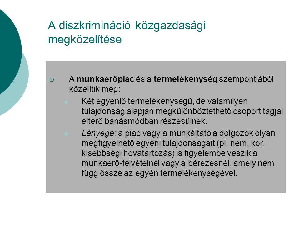 Az álláskeresés során diszkriminációt érzékelő romák aránya (EU-MIDIS, 2009)