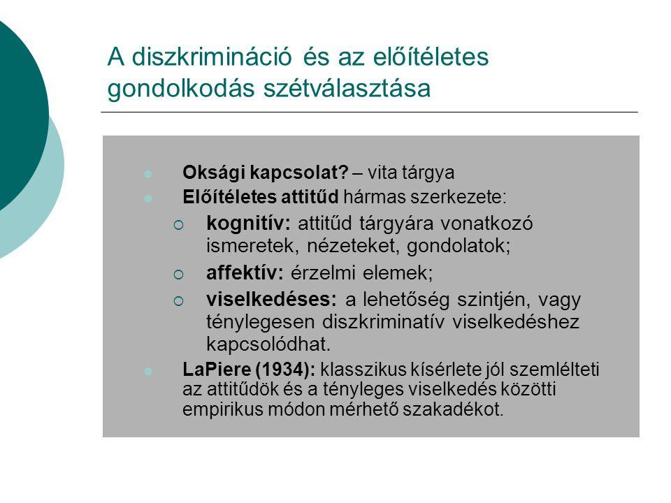 Álláskeresési diszkrimináció a munkaerőpiac veszélyeztetett csoportjai körében (NEKI, 2009)  Legfrissebb adatok: NEKI (2009), melynek elemei a következők: az álláshirdetésekben előforduló diszkriminatív és fair tartalmak monitorozása; csaknem száz budapesti és Szabolcs-Szatmár megyei hirdetés telefonos tesztelése; a NEKI öt esetben közérdekű igény-érvényesítéssel élt az EBH előtt