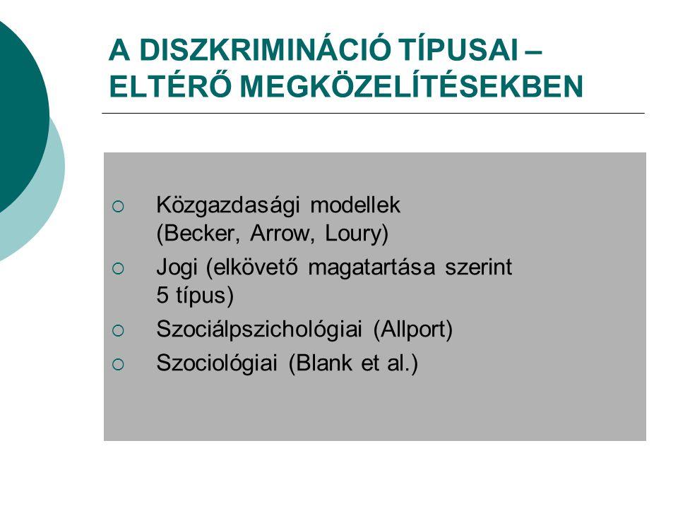 A DISZKRIMINÁCIÓ TÍPUSAI – ELTÉRŐ MEGKÖZELÍTÉSEKBEN  Közgazdasági modellek (Becker, Arrow, Loury)  Jogi (elkövető magatartása szerint 5 típus)  Szociálpszichológiai (Allport)  Szociológiai (Blank et al.)
