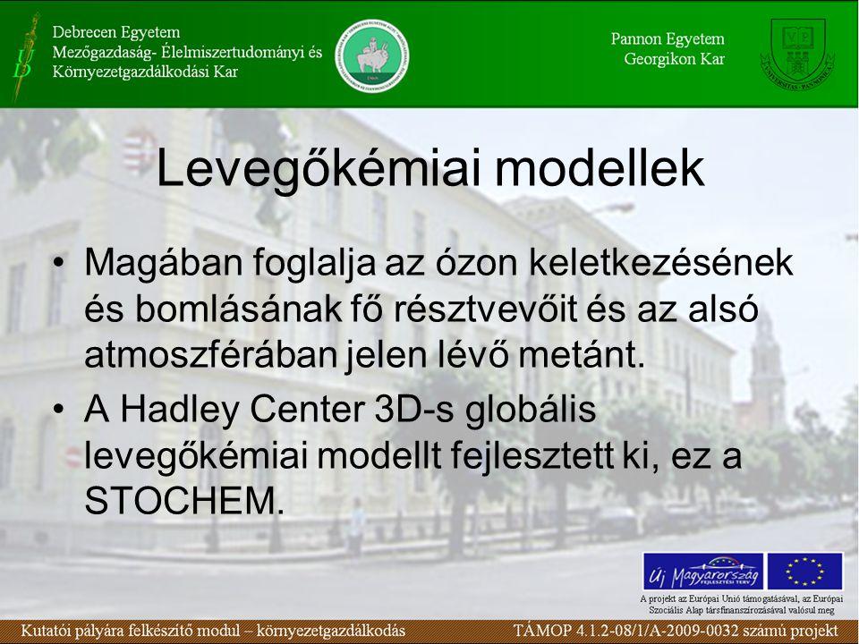 Levegőkémiai modellek Magában foglalja az ózon keletkezésének és bomlásának fő résztvevőit és az alsó atmoszférában jelen lévő metánt. A Hadley Center