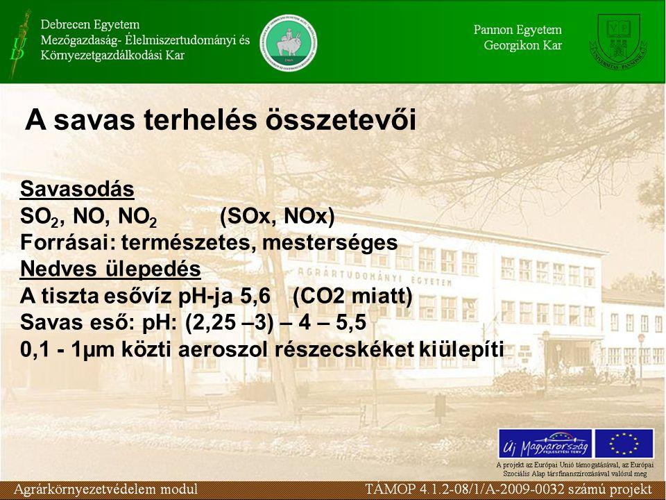 Savasodás SO 2, NO, NO 2 (SOx, NOx) Forrásai: természetes, mesterséges Nedves ülepedés A tiszta esővíz pH-ja 5,6 (CO2 miatt) Savas eső: pH: (2,25 –3)