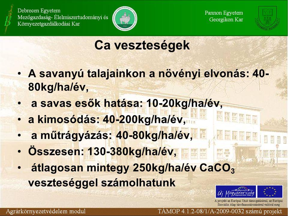 Ca veszteségek A savanyú talajainkon a növényi elvonás: 40- 80kg/ha/év, a savas esők hatása: 10-20kg/ha/év, a kimosódás: 40-200kg/ha/év, a műtrágyázás