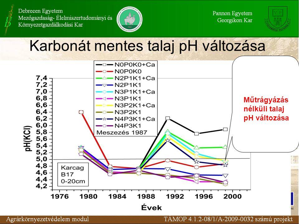Karbonát mentes talaj pH változása Műtrágyázás nélküli talaj pH változása