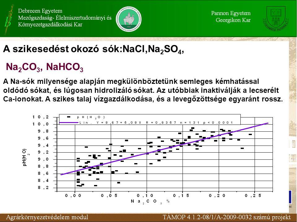 A szikesedést okozó sók:NaCl,Na 2 SO 4, Na 2 CO 3, NaHCO 3 A Na-sók milyensége alapján megkülönböztetünk semleges kémhatással oldódó sókat, és lúgosan